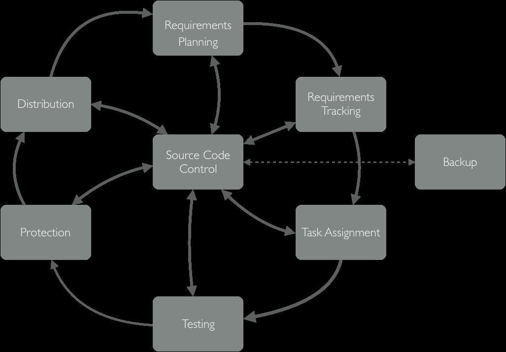 ecosystem_diagram