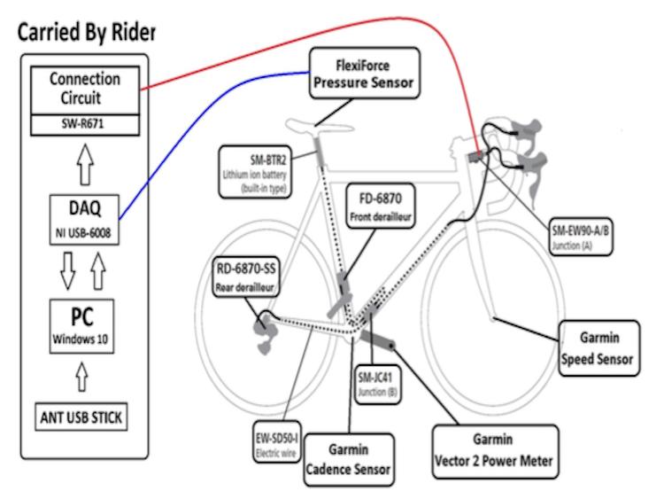 bike-setup1